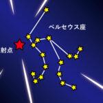 流星群は英語でメトロシャワーというらしい、英語ってやっぱり良いね。